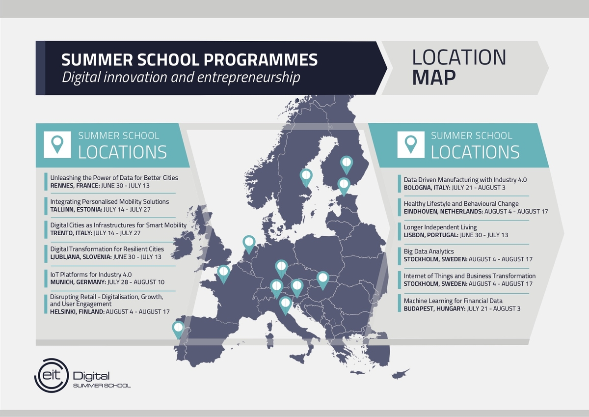 EIT Digital Summer School Locations Map